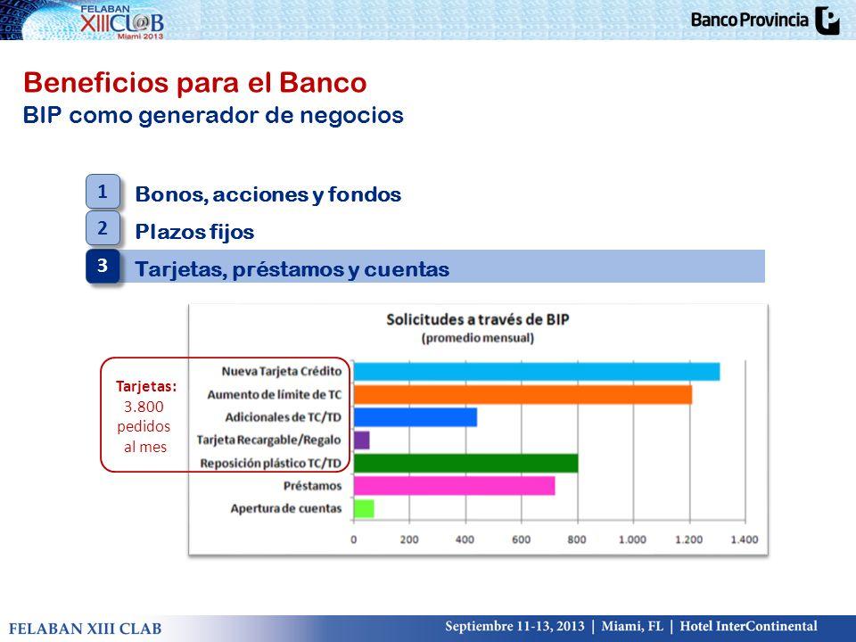 Beneficios para el Banco