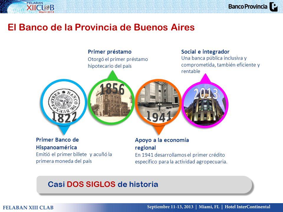1856 2013 1822 1941 El Banco de la Provincia de Buenos Aires