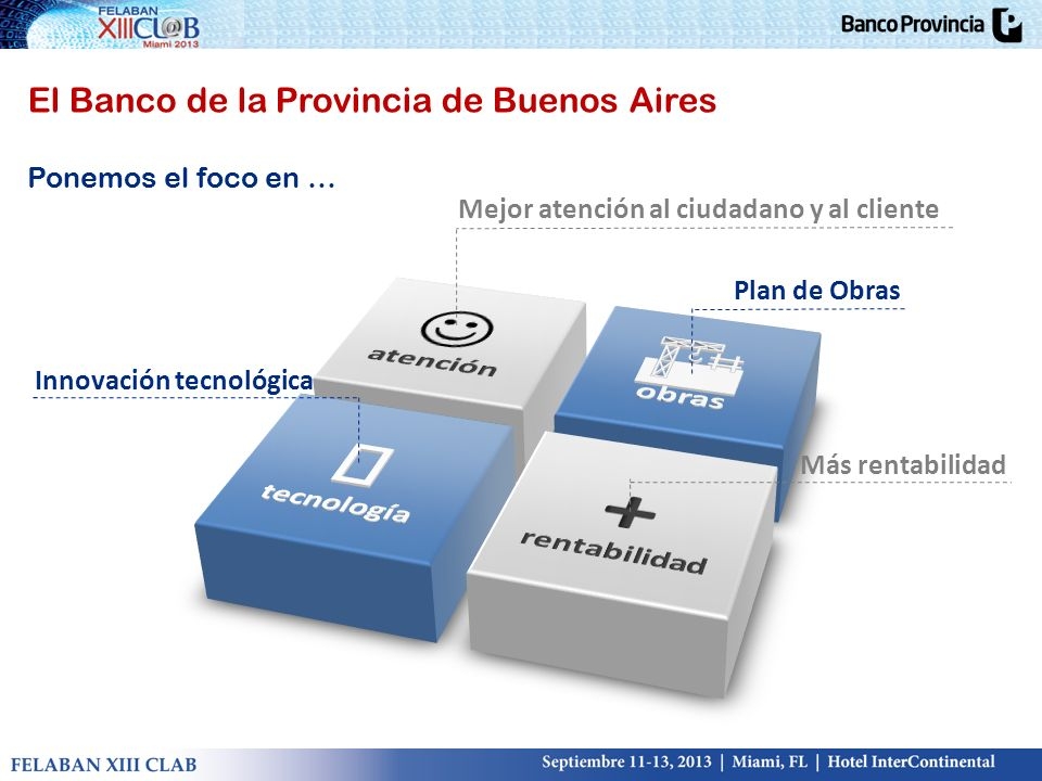 J A ¿ + atención obras El Banco de la Provincia de Buenos Aires