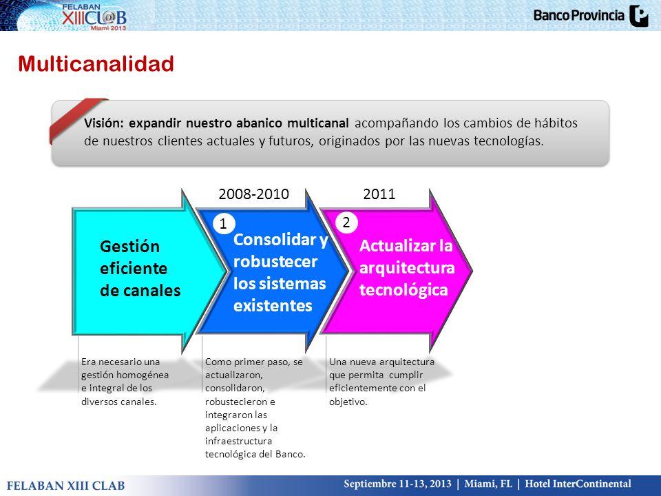Multicanalidad Consolidar y robustecer los sistemas existentes