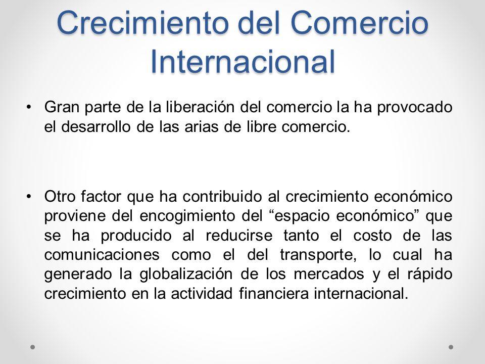 Crecimiento del Comercio Internacional