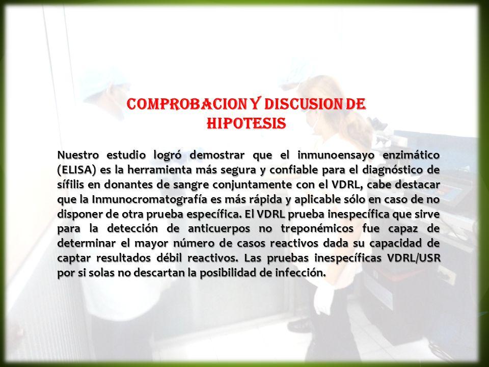 COMPROBACION Y DISCUSION DE HIPOTESIS