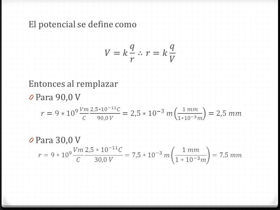El potencial se define como 𝑉=𝑘 𝑞 𝑟 ∴𝑟=𝑘 𝑞 𝑉