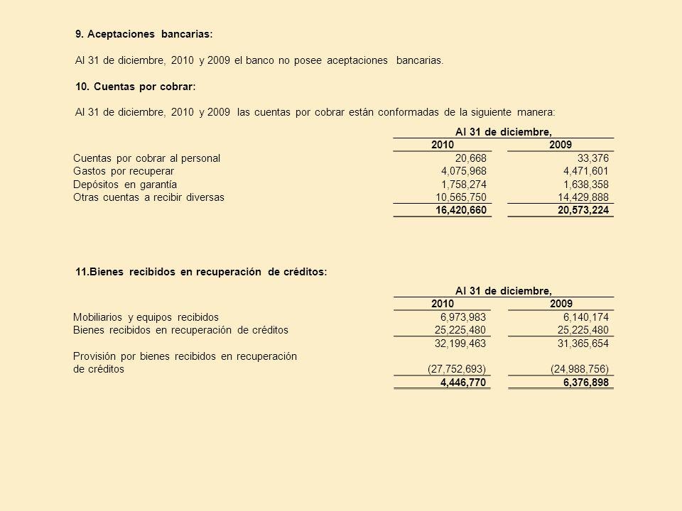 9. Aceptaciones bancarias: