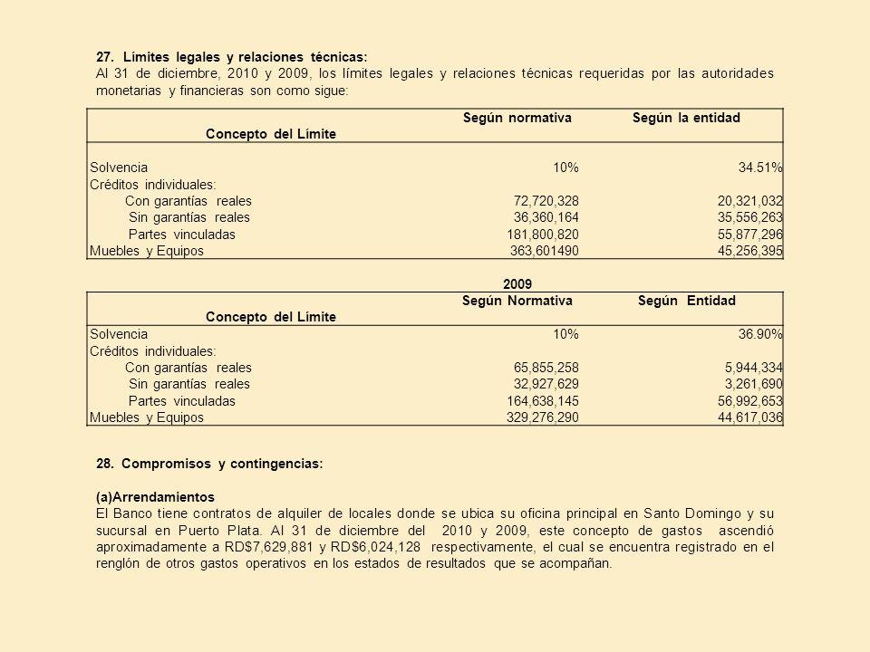27. Límites legales y relaciones técnicas:
