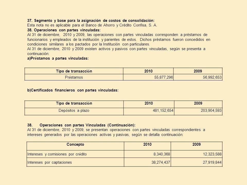 37. Segmento y base para la asignación de costos de consolidación: