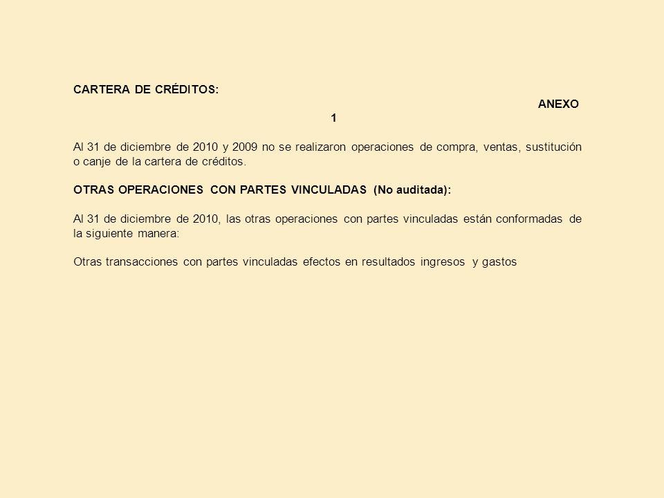 CARTERA DE CRÉDITOS: ANEXO