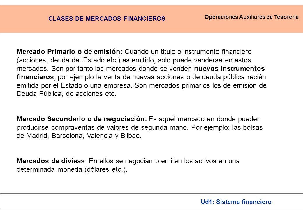 CLASES DE MERCADOS FINANCIEROS