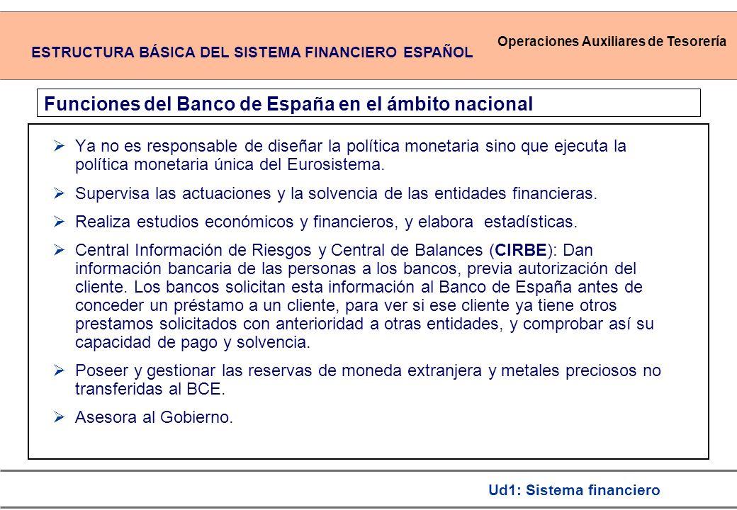 Funciones del Banco de España en el ámbito nacional