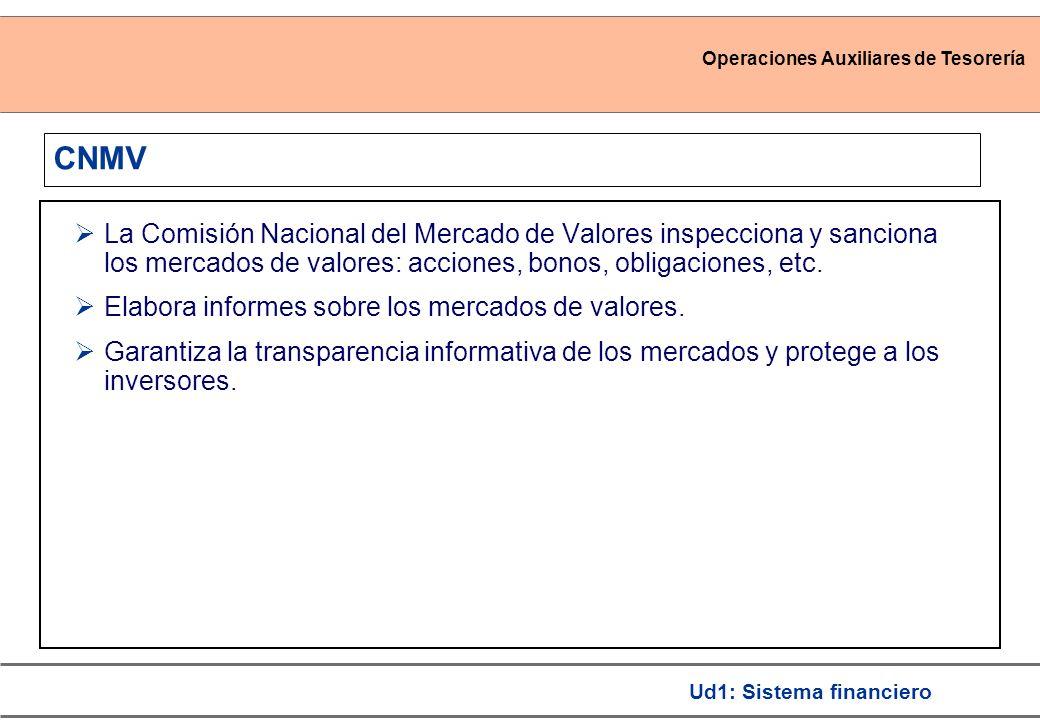 CNMV La Comisión Nacional del Mercado de Valores inspecciona y sanciona los mercados de valores: acciones, bonos, obligaciones, etc.