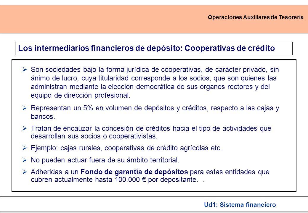 Los intermediarios financieros de depósito: Cooperativas de crédito