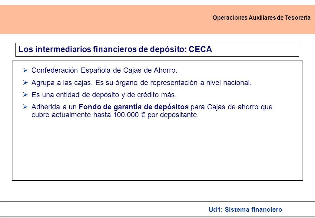 Los intermediarios financieros de depósito: CECA