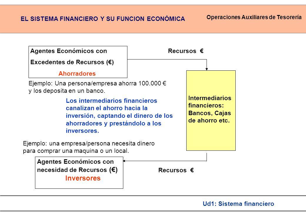 EL SISTEMA FINANCIERO Y SU FUNCION ECONÓMICA