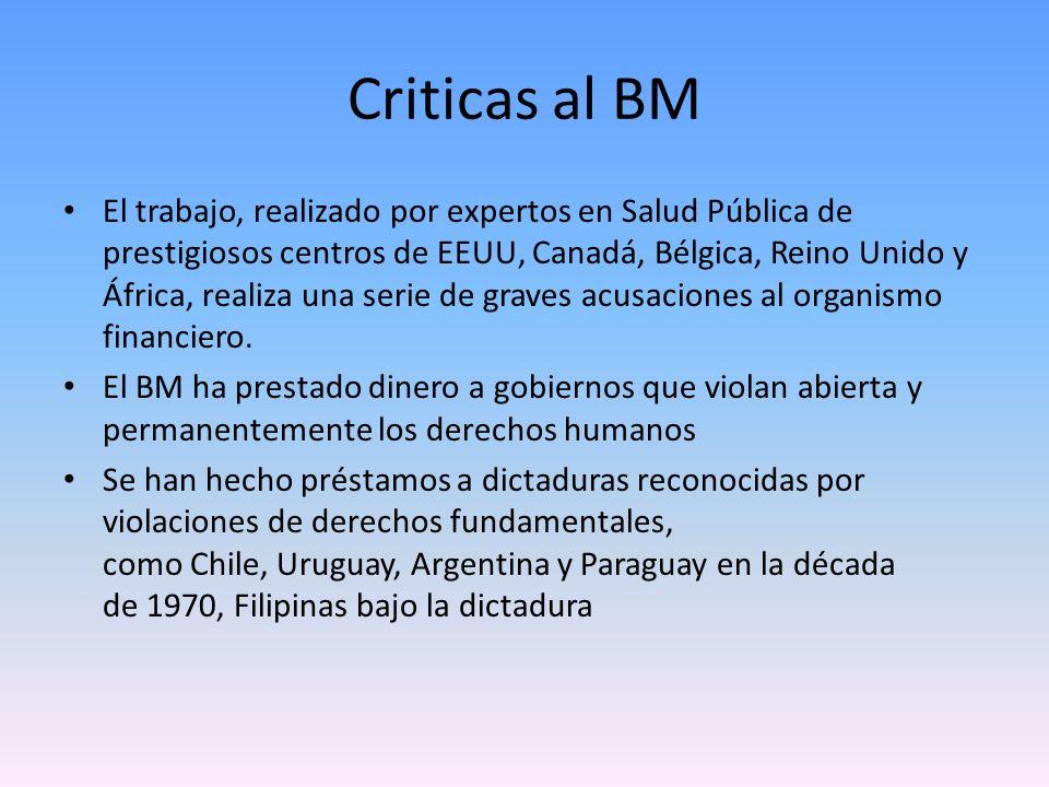 Criticas al BM