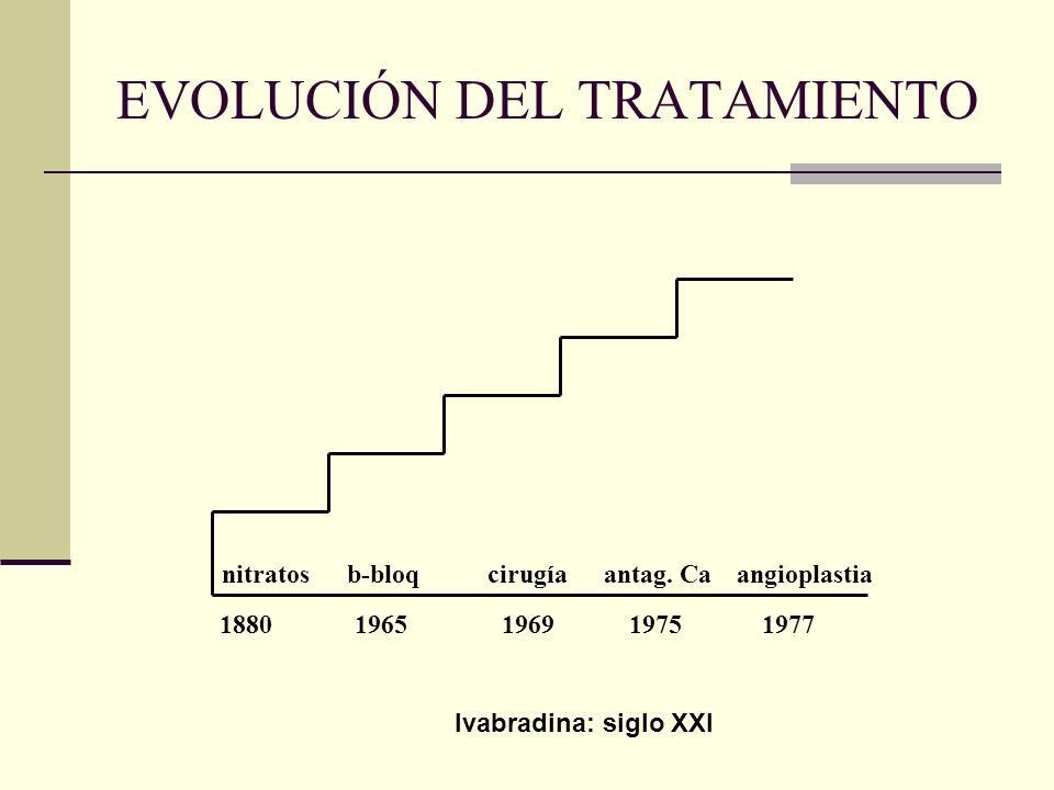EVOLUCIÓN DEL TRATAMIENTO