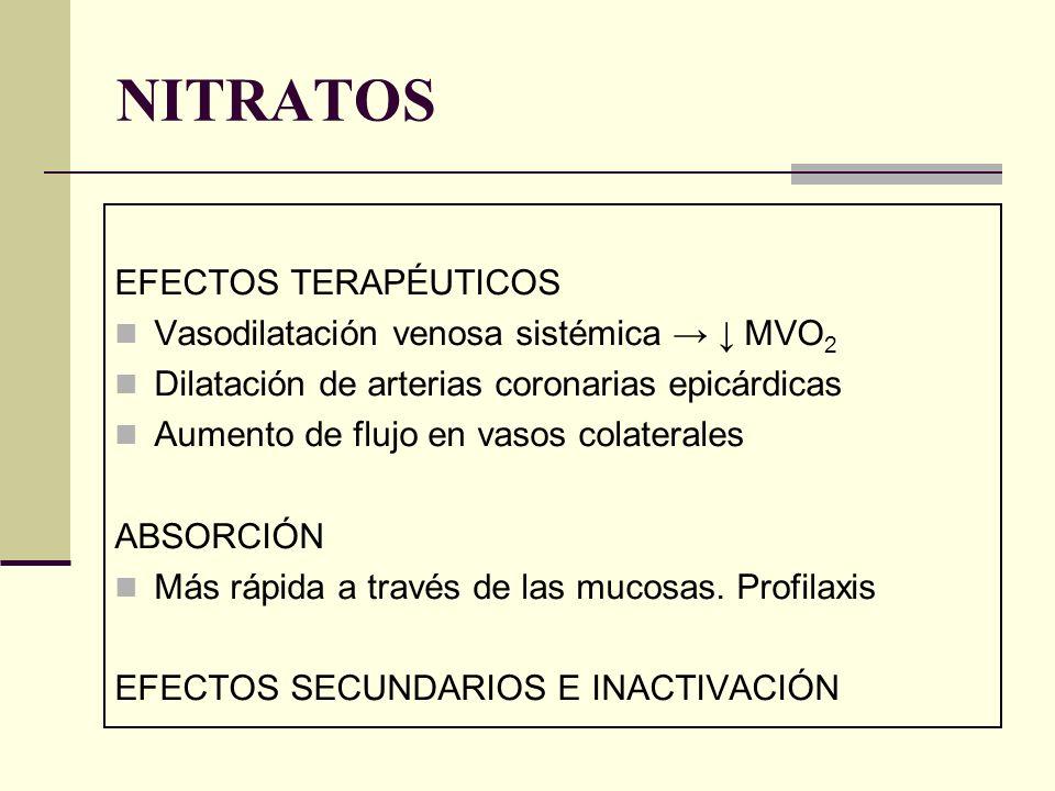 NITRATOS EFECTOS TERAPÉUTICOS Vasodilatación venosa sistémica → ↓ MVO2