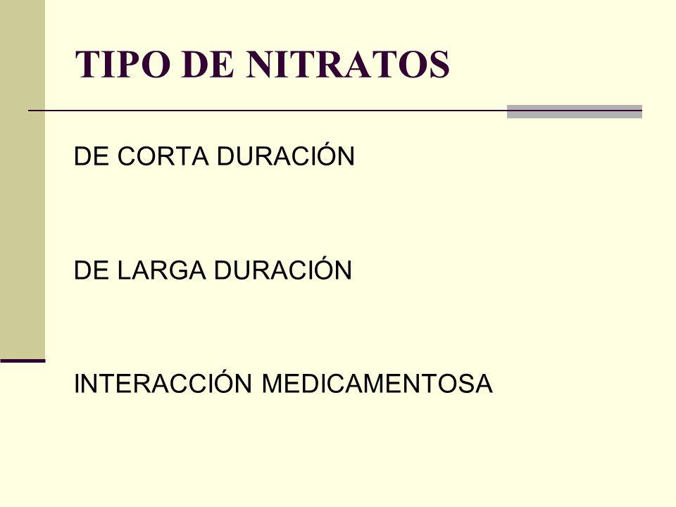 TIPO DE NITRATOS DE CORTA DURACIÓN DE LARGA DURACIÓN