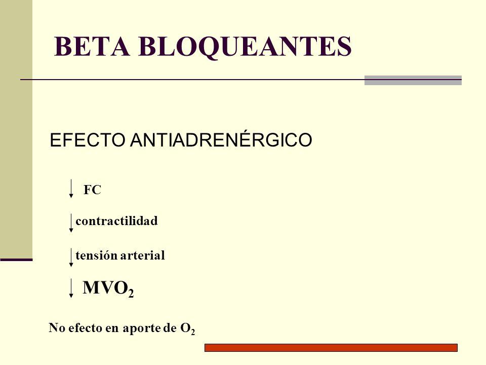 BETA BLOQUEANTES EFECTO ANTIADRENÉRGICO MVO2 FC contractilidad