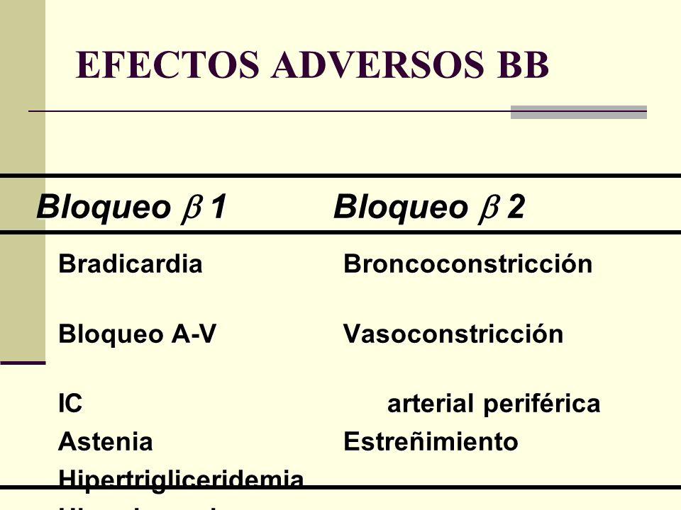 EFECTOS ADVERSOS BB Bloqueo  1 Bloqueo  2