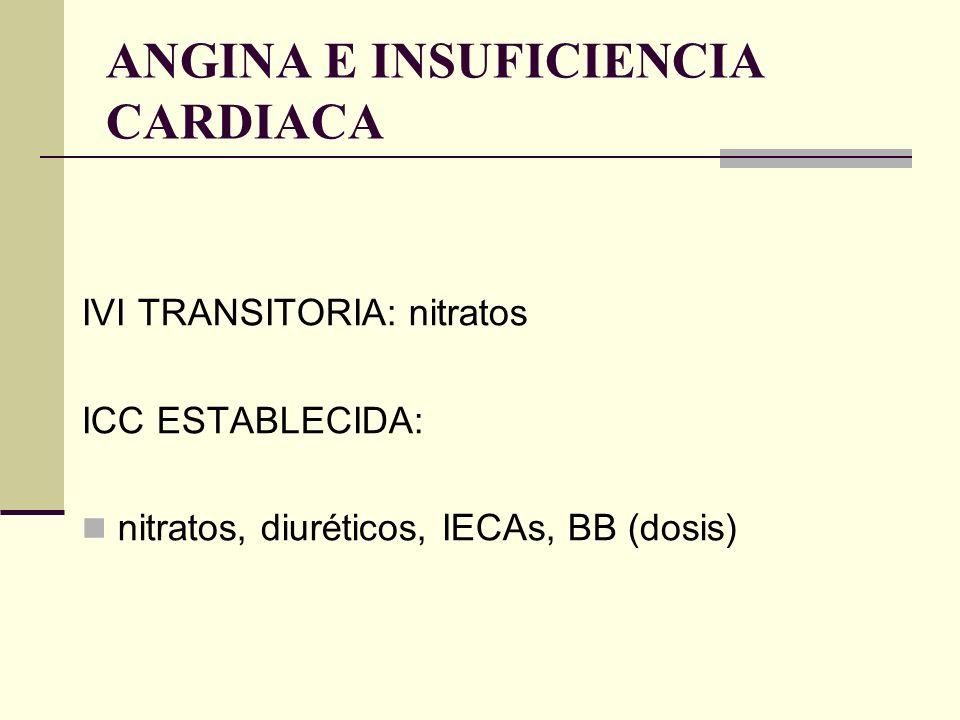 ANGINA E INSUFICIENCIA CARDIACA