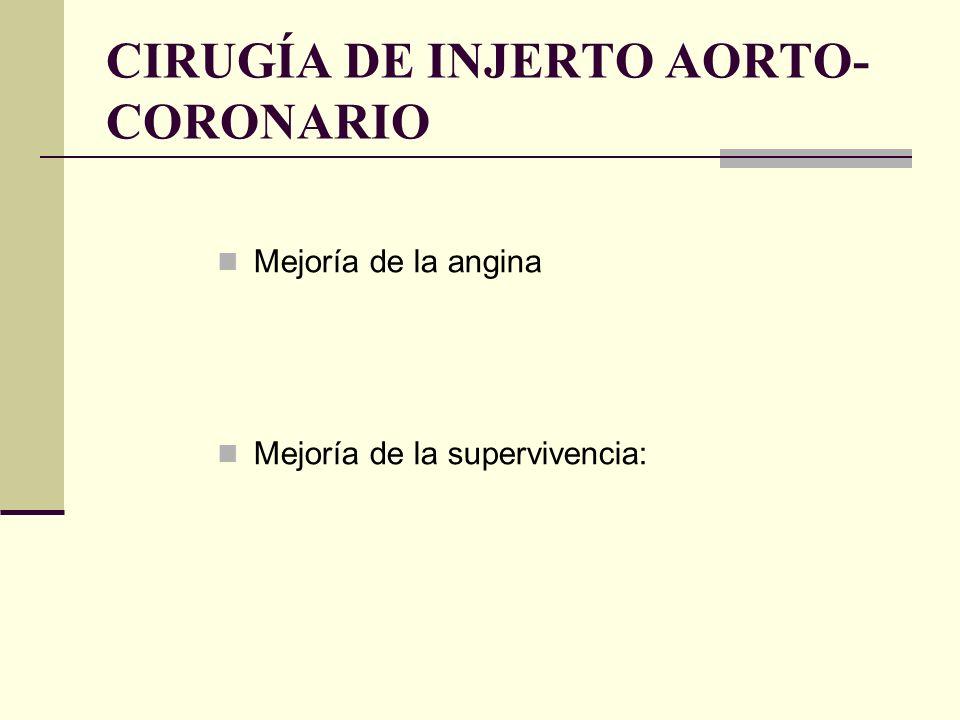 CIRUGÍA DE INJERTO AORTO-CORONARIO