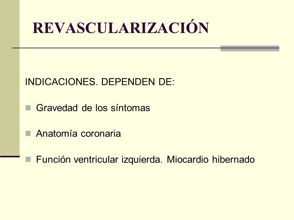 REVASCULARIZACIÓN INDICACIONES. DEPENDEN DE: Gravedad de los síntomas