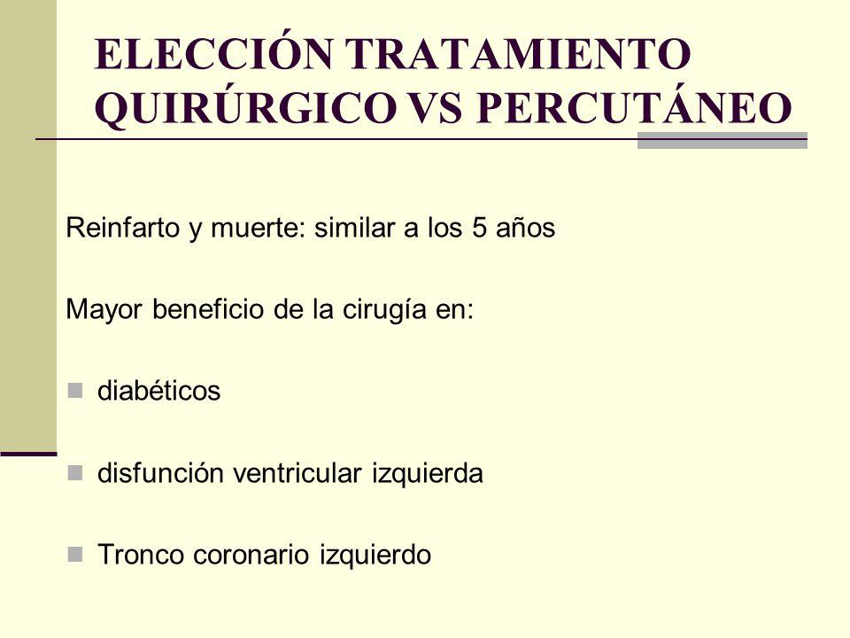 ELECCIÓN TRATAMIENTO QUIRÚRGICO VS PERCUTÁNEO