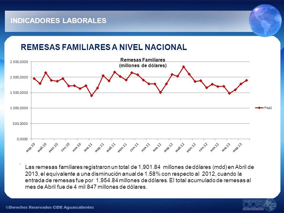 REMESAS FAMILIARES A NIVEL NACIONAL