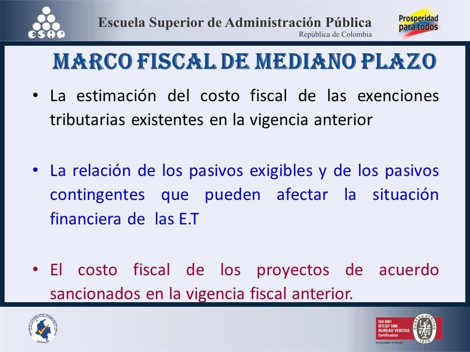 Marco fiscal de mediano plazo