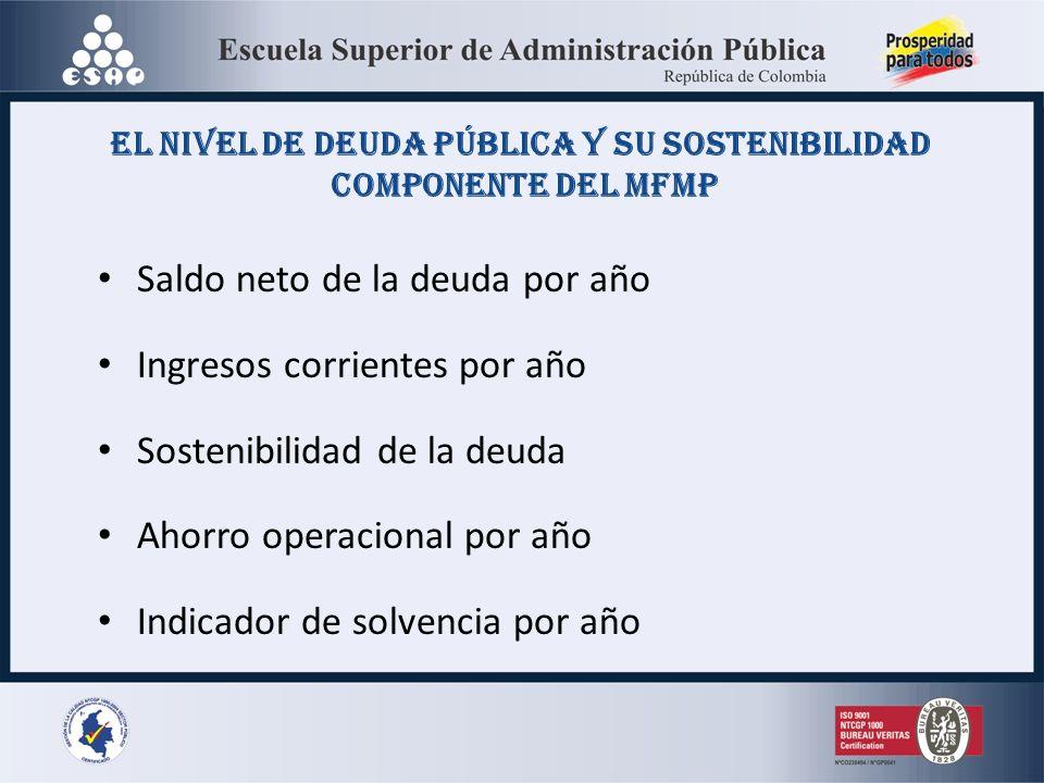 EL NIVEL DE DEUDA PÚBLICA Y SU SOSTENIBILIDAD COMPONENTE DEL MFMP