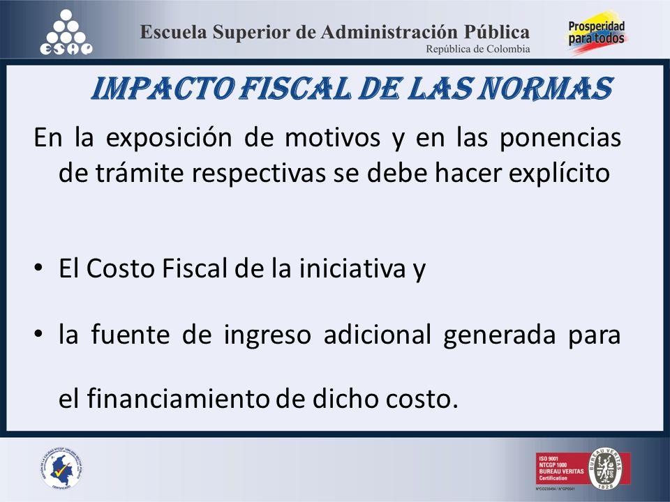 Impacto Fiscal de las Normas