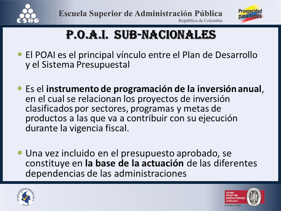 P.O.A.I. Sub-nacionales El POAI es el principal vínculo entre el Plan de Desarrollo y el Sistema Presupuestal.