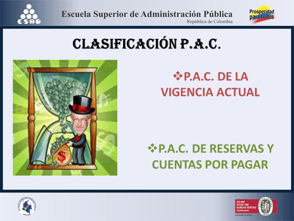 P.A.C. DE LA VIGENCIA ACTUAL P.A.C. DE RESERVAS Y CUENTAS POR PAGAR