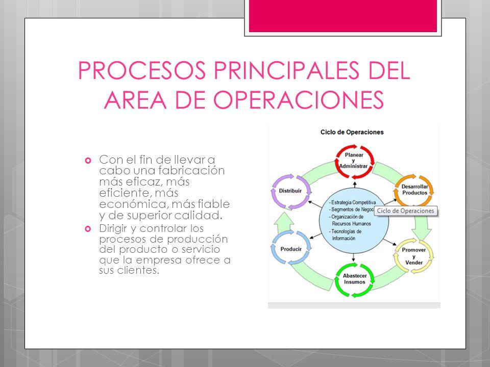 PROCESOS PRINCIPALES DEL AREA DE OPERACIONES