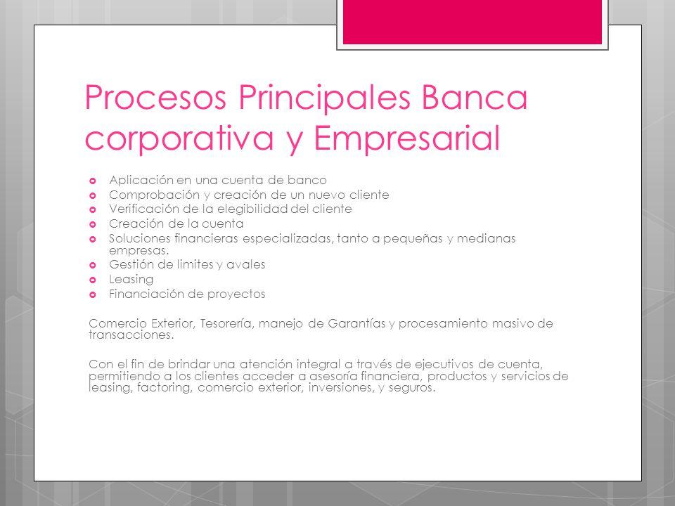 Procesos Principales Banca corporativa y Empresarial