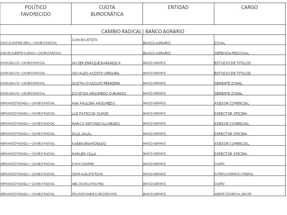 CAMBIO RADICAL| BANCO AGRARIO