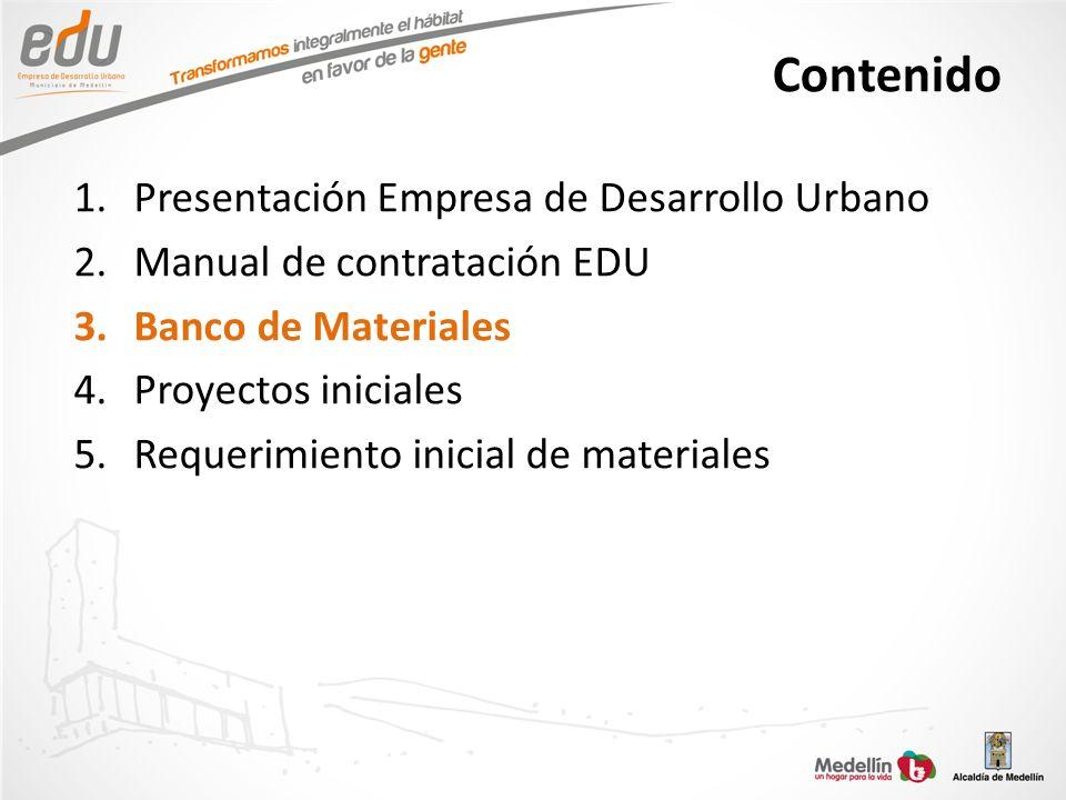 Contenido Presentación Empresa de Desarrollo Urbano