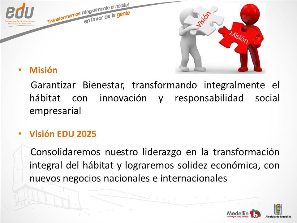 Misión Garantizar Bienestar, transformando integralmente el hábitat con innovación y responsabilidad social empresarial.