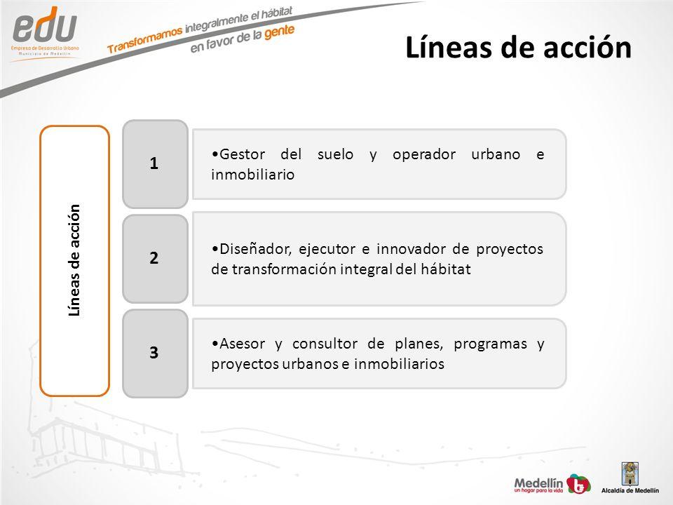 Líneas de acción Gestor del suelo y operador urbano e inmobiliario. 1.