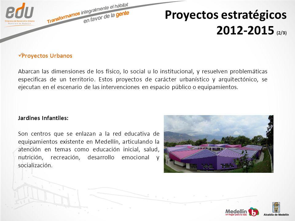 Proyectos estratégicos 2012-2015 (2/3)