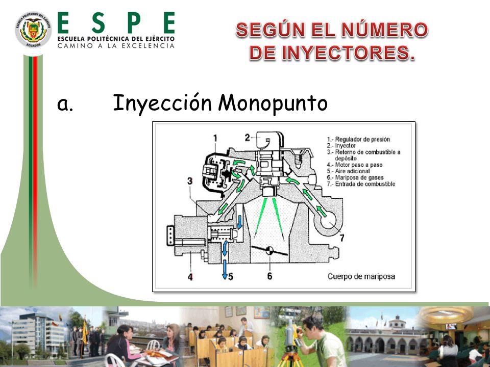 SEGÚN EL NÚMERO DE INYECTORES. a. Inyección Monopunto