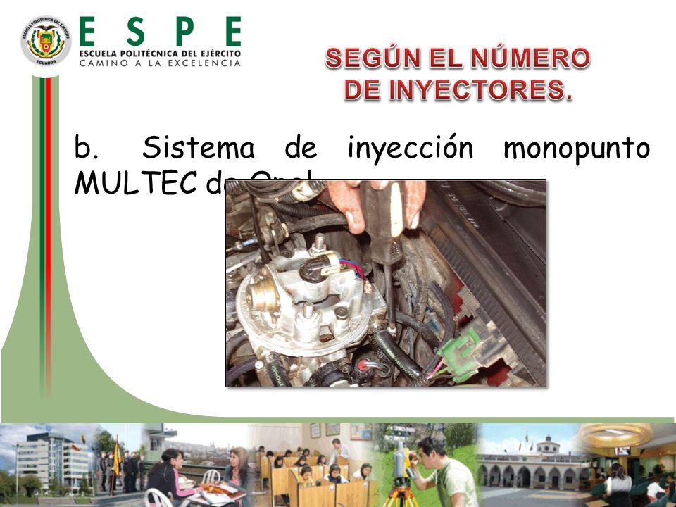 b. Sistema de inyección monopunto MULTEC de Opel.