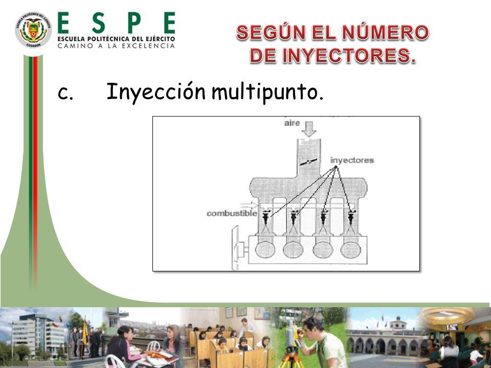 c. Inyección multipunto.