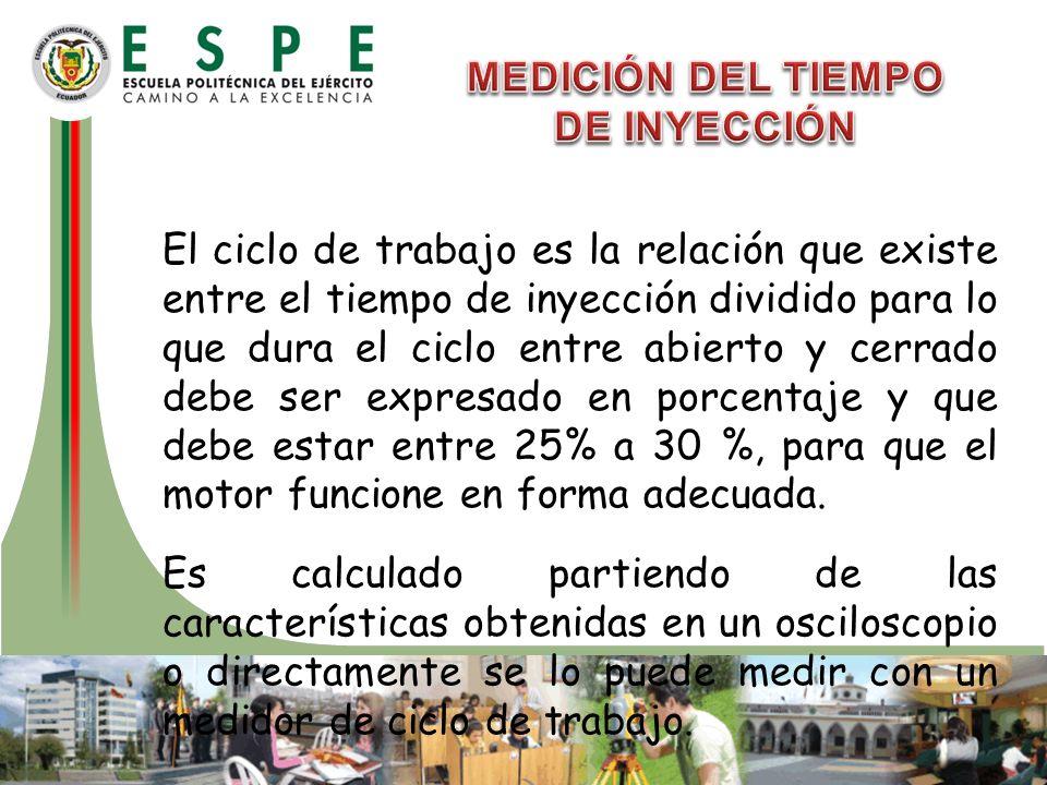 MEDICIÓN DEL TIEMPO DE INYECCIÓN