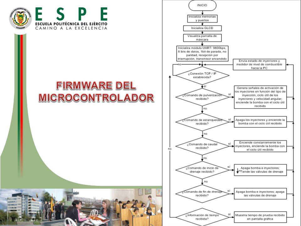 FIRMWARE DEL MICROCONTROLADOR