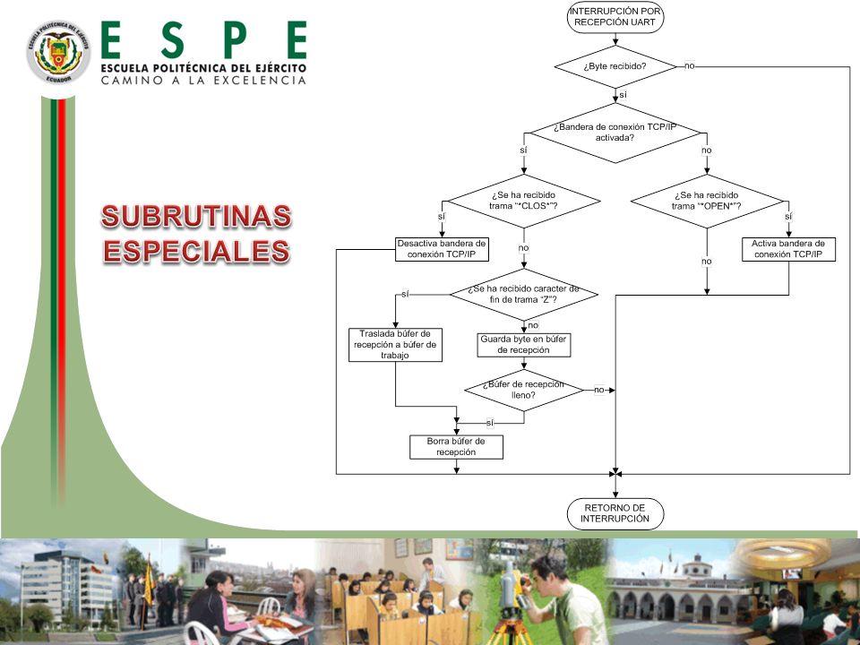 SUBRUTINAS ESPECIALES