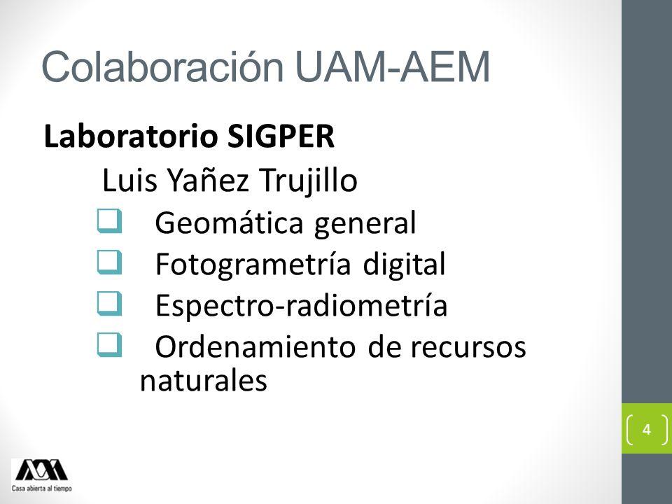 Colaboración UAM-AEM Laboratorio SIGPER Luis Yañez Trujillo