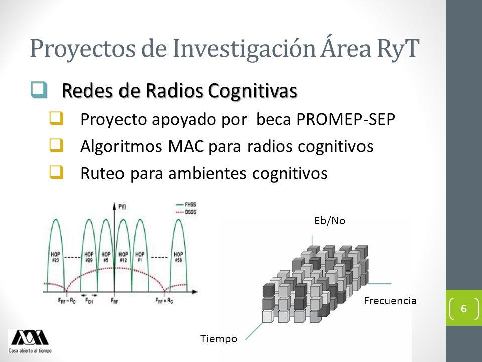 Proyectos de Investigación Área RyT