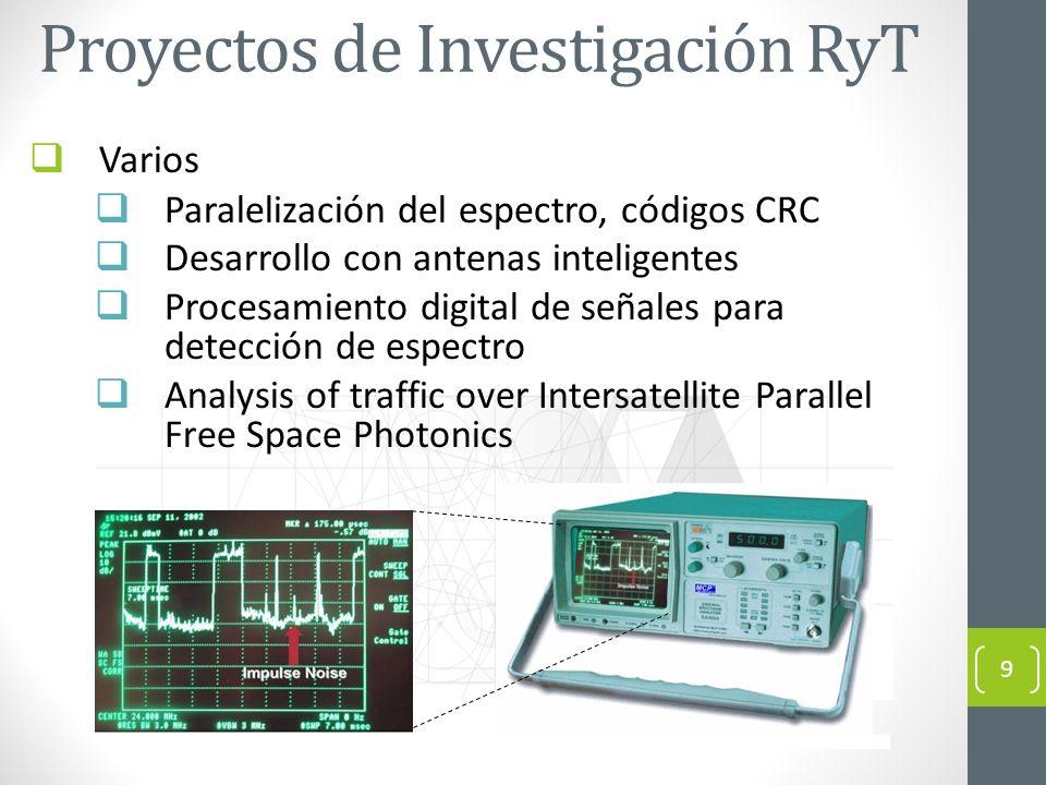 Proyectos de Investigación RyT