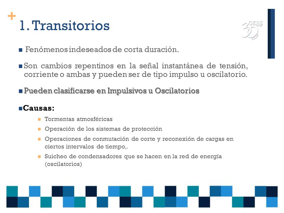 1. Transitorios Fenómenos indeseados de corta duración.